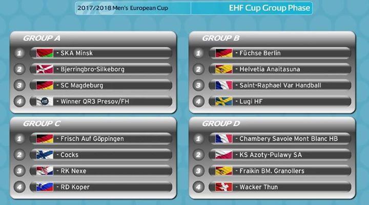 Drużyna KS AZOTY PUŁAWY poznała swoich rywali w fazie grupowej EHF CUP